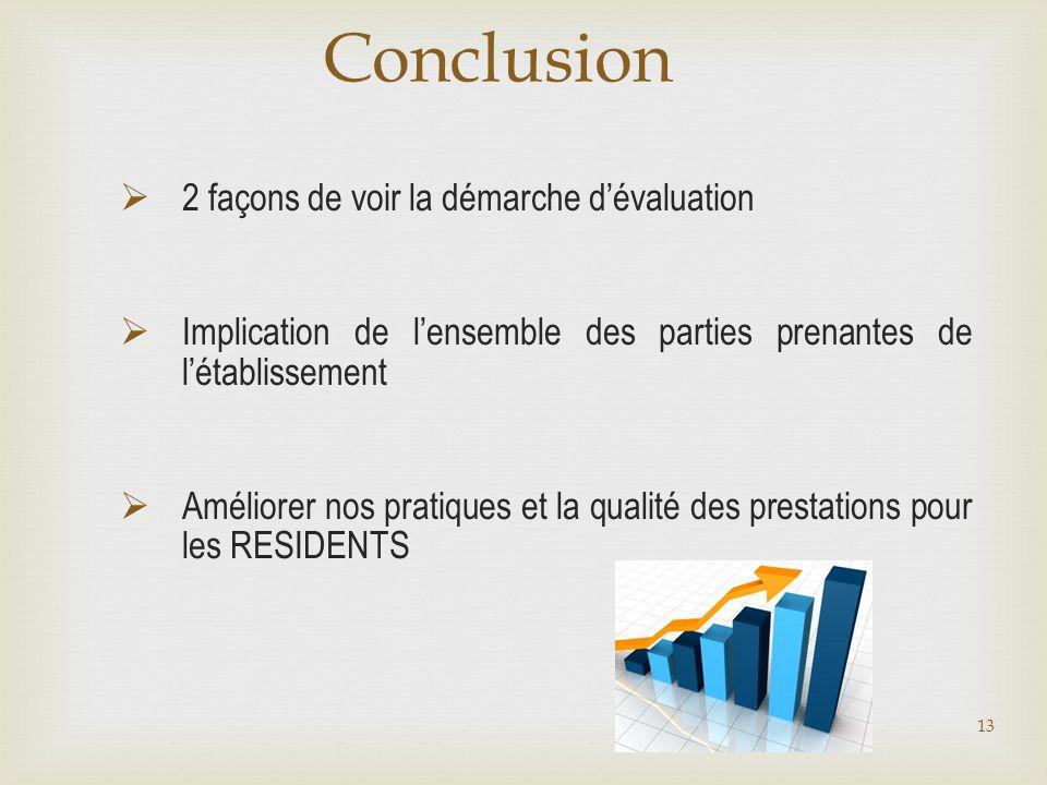 Conclusion 13 2 façons de voir la démarche dévaluation Implication de lensemble des parties prenantes de létablissement Améliorer nos pratiques et la