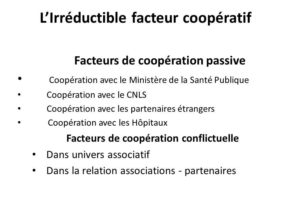 LIrréductible facteur coopératif Facteurs de coopération passive Coopération avec le Ministère de la Santé Publique Coopération avec le CNLS Coopérati