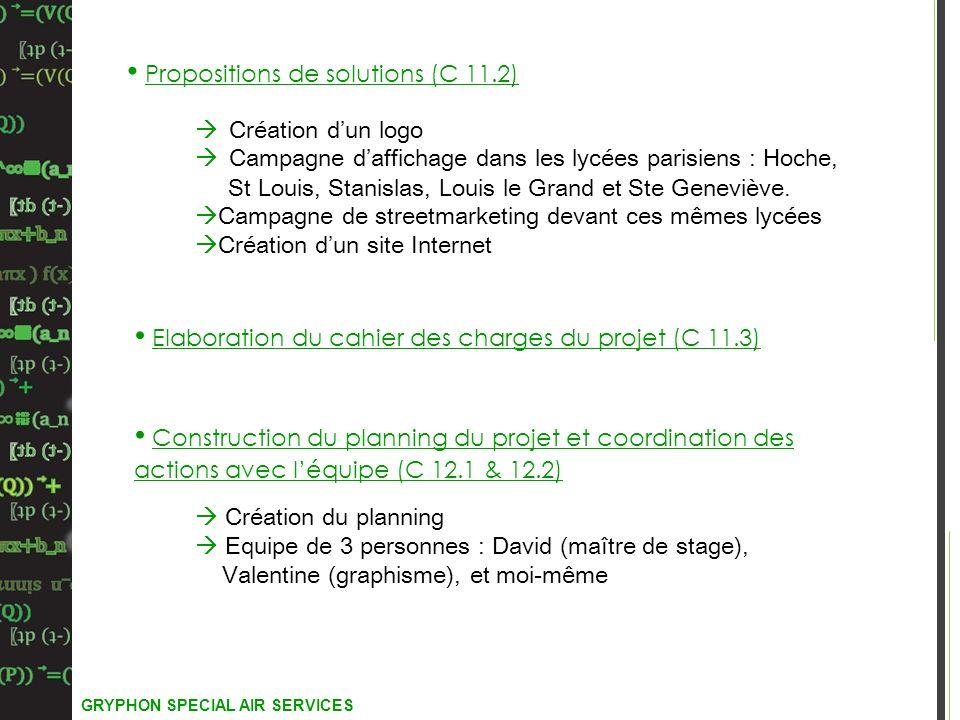 GRYPHON SPECIAL AIR SERVICES Propositions de solutions (C 11.2) Création dun logo Campagne daffichage dans les lycées parisiens : Hoche, St Louis, Sta