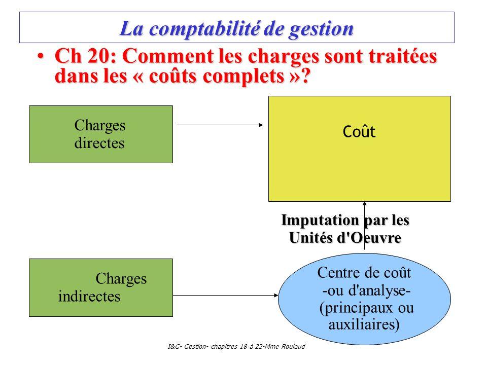 I&G- Gestion- chapitres 18 à 22-Mme Roulaud Ch 20: Comment les charges sont traitées dans les « coûts complets »?Ch 20: Comment les charges sont trait