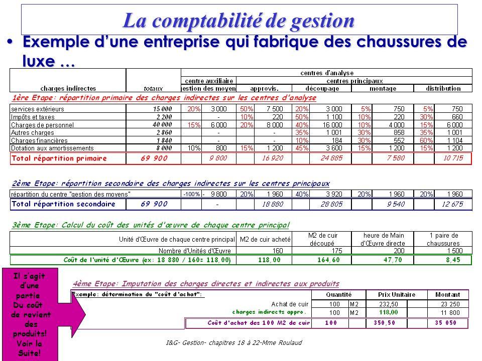 I&G- Gestion- chapitres 18 à 22-Mme Roulaud La comptabilité de gestion Exemple dune entreprise qui fabrique des chaussures de luxe … Il sagit dune par