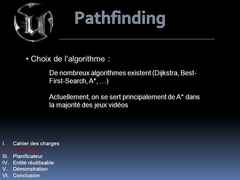 Choix de lalgorithme : De nombreux algorithmes existent (Dijkstra, Best- First-Search, A*, …) Actuellement, on se sert principalement de A* dans la ma