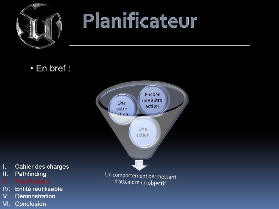 En bref : I.Cahier des charges II.Pathfinding III.Planificateur IV.Entité réutilisable V.Démonstration VI.Conclusion