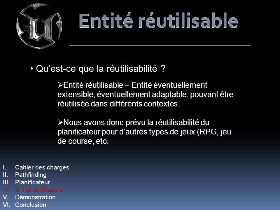 Quest-ce que la réutilisabilité ? Entité réutilisable = Entité éventuellement extensible, éventuellement adaptable, pouvant être réutilisée dans diffé