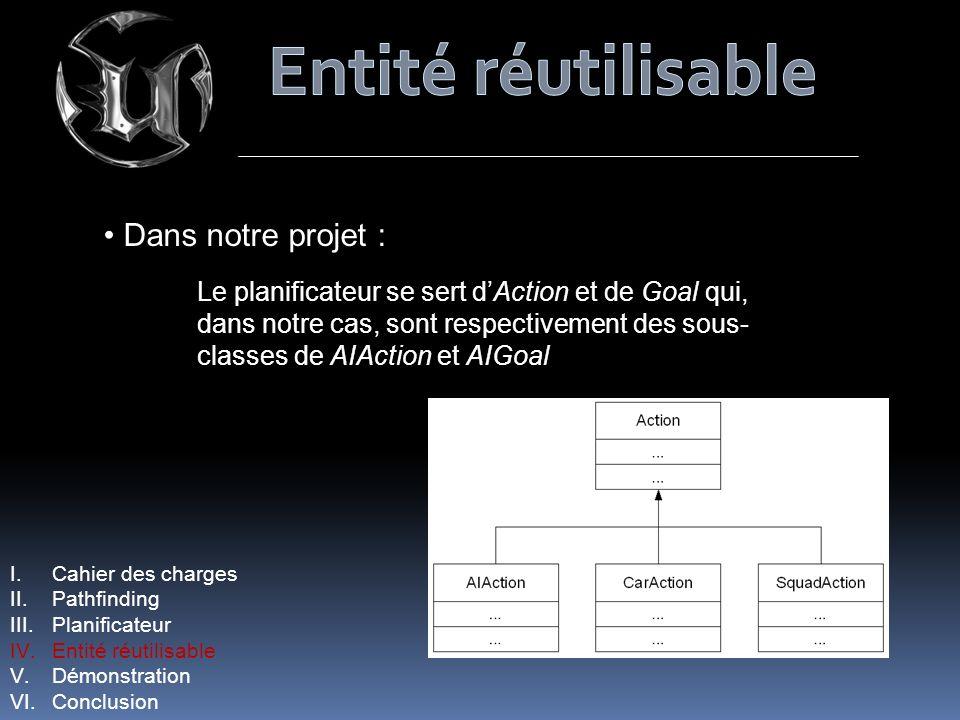 Dans notre projet : Le planificateur se sert dAction et de Goal qui, dans notre cas, sont respectivement des sous- classes de AIAction et AIGoal I.Cah