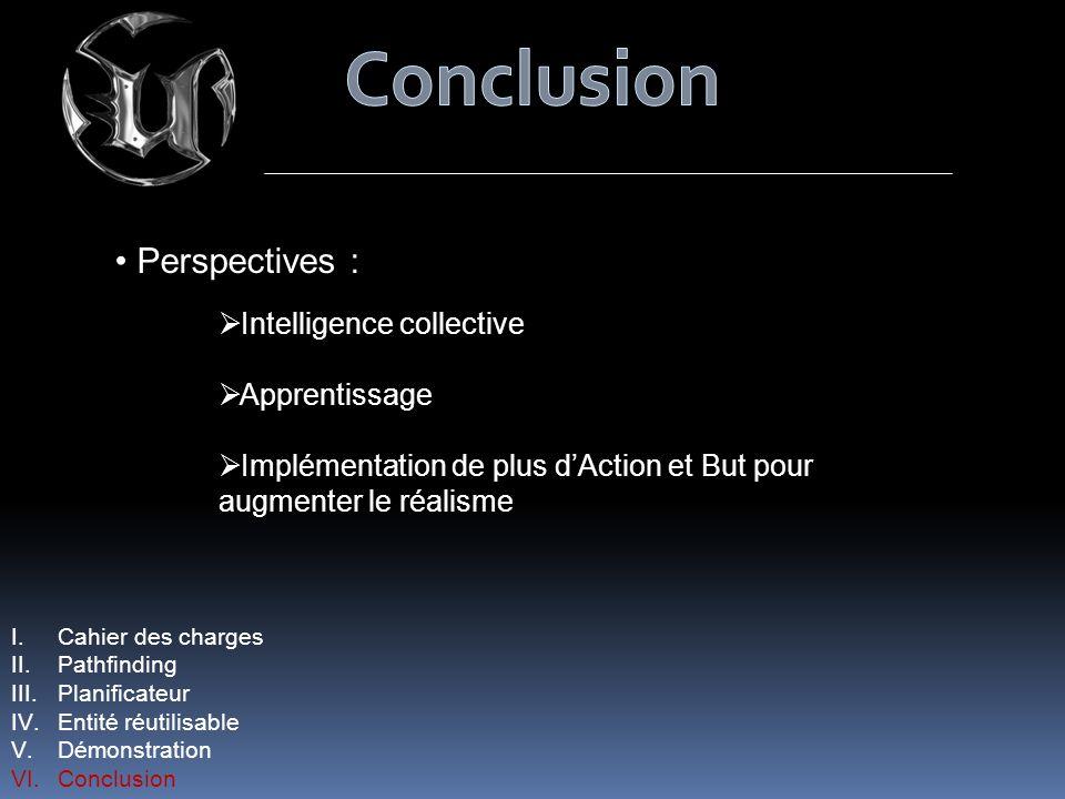 I.Cahier des charges II.Pathfinding III.Planificateur IV.Entité réutilisable V.Démonstration VI.Conclusion Perspectives : Intelligence collective Appr