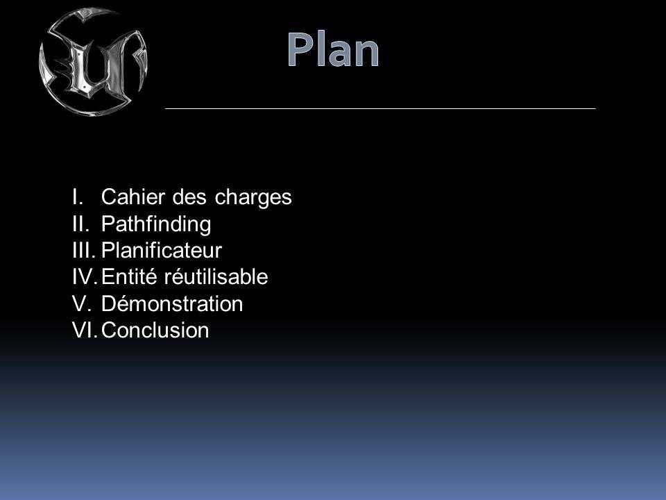 I.Cahier des charges II.Pathfinding III.Planificateur IV.Entité réutilisable V.Démonstration VI.Conclusion