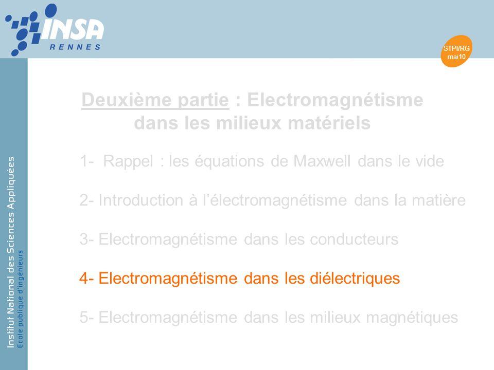 STPI/RG mai10 Conducteur électrique Charges libres = Charges capables de se déplacer à léchelle macroscopique dans le matériau Charges liées Charges libres 4 EM dans les diélectriques 4.1 Notion de dipôle électrique 4.2 Notion de diélectrique 4.3 Equations de Maxwell 4.4 Conditions aux limites …