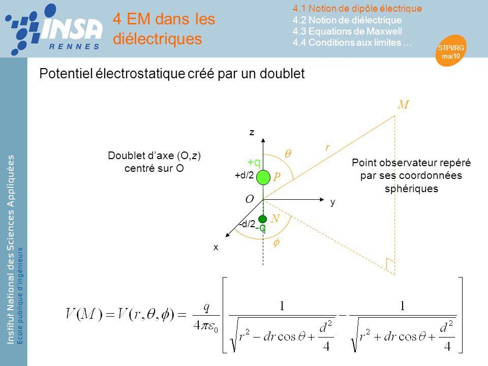 STPI/RG mai10 P N Potentiel électrostatique créé par un doublet M r Point observateur repéré par ses coordonnées sphériques x y z Doublet daxe (O,z) centré sur O +q +d/2 -q -d/2 O 4 EM dans les diélectriques 4.1 Notion de dipôle électrique 4.2 Notion de diélectrique 4.3 Equations de Maxwell 4.4 Conditions aux limites …