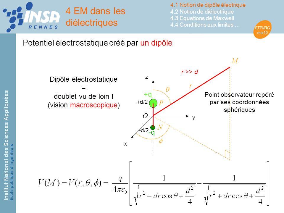 STPI/RG mai10 P N Potentiel électrostatique créé par un dipôle M r Point observateur repéré par ses coordonnées sphériques x y z Doublet daxe (O,z) centré sur O +q +d/2 -q -d/2 O 4 EM dans les diélectriques 4.1 Notion de dipôle électrique 4.2 Notion de diélectrique 4.3 Equations de Maxwell 4.4 Conditions aux limites … Dipôle électrostatique = doublet vu de loin .