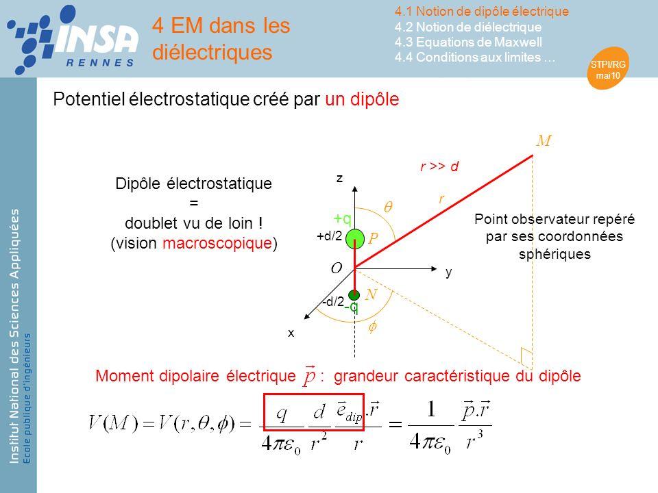 STPI/RG mai10 Dipôle électrostatique = doublet vu de loin ! (vision macroscopique) P N Potentiel électrostatique créé par un dipôle M r Point observat