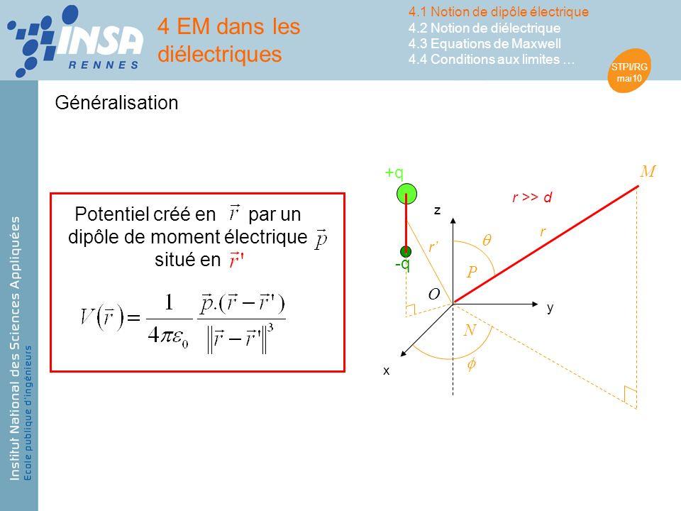 STPI/RG mai10 4 EM dans les diélectriques 4.1 Notion de dipôle électrique 4.2 Notion de diélectrique 4.3 Equations de Maxwell 4.4 Conditions aux limites … Généralisation Potentiel créé en par un dipôle de moment électrique situé en M +q -q O x y z P N r r r >> d