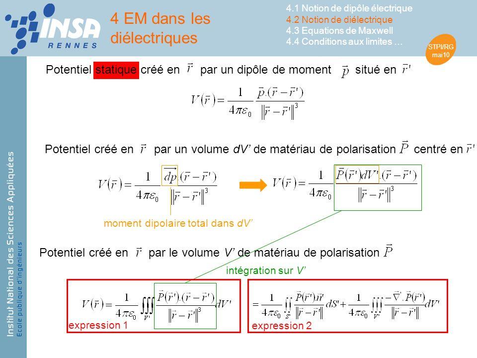 STPI/RG mai10 Potentiel créé en par le volume V de matériau de polarisation Potentiel statique créé en par un dipôle de moment situé en Potentiel créé en par un volume dV de matériau de polarisation centré en moment dipolaire total dans dV intégration sur V expression 1 4 EM dans les diélectriques 4.1 Notion de dipôle électrique 4.2 Notion de diélectrique 4.3 Equations de Maxwell 4.4 Conditions aux limites … expression 2