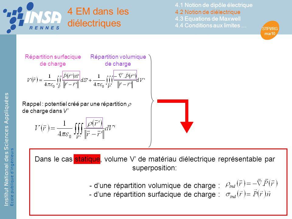 STPI/RG mai10 Dans le cas statique, volume V de matériau diélectrique représentable par superposition: - dune répartition volumique de charge : - dune