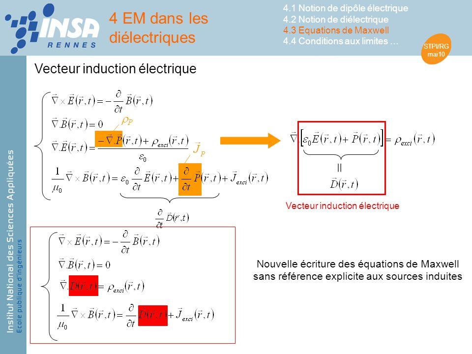 STPI/RG mai10 P = Vecteur induction électrique Nouvelle écriture des équations de Maxwell sans référence explicite aux sources induites 4 EM dans les diélectriques 4.1 Notion de dipôle électrique 4.2 Notion de diélectrique 4.3 Equations de Maxwell 4.4 Conditions aux limites … Vecteur induction électrique