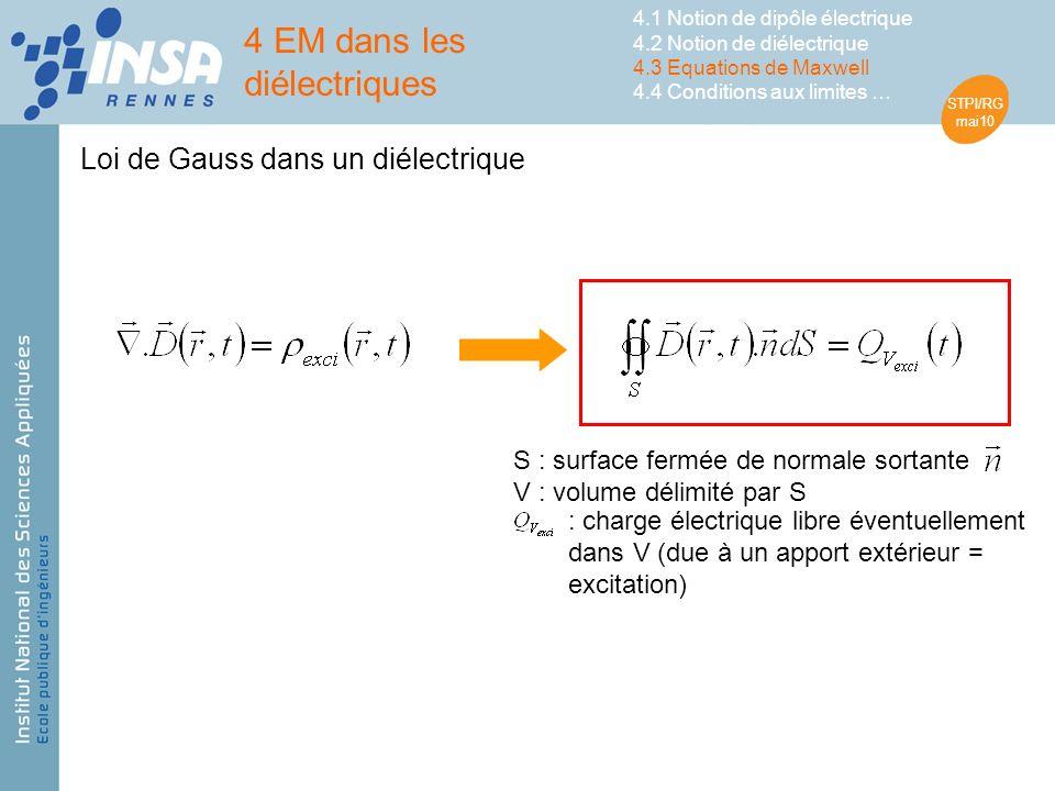 STPI/RG mai10 S : surface fermée de normale sortante V : volume délimité par S : charge électrique libre éventuellement dans V (due à un apport extérieur = excitation) 4 EM dans les diélectriques 4.1 Notion de dipôle électrique 4.2 Notion de diélectrique 4.3 Equations de Maxwell 4.4 Conditions aux limites … Loi de Gauss dans un diélectrique