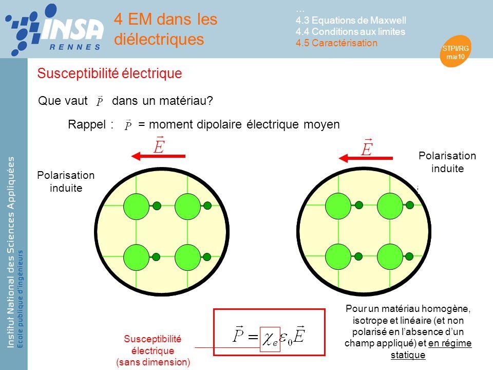 STPI/RG mai10 Susceptibilité électrique Que vaut dans un matériau? Rappel : Pour un matériau homogène, isotrope et linéaire (et non polarisé en labsen