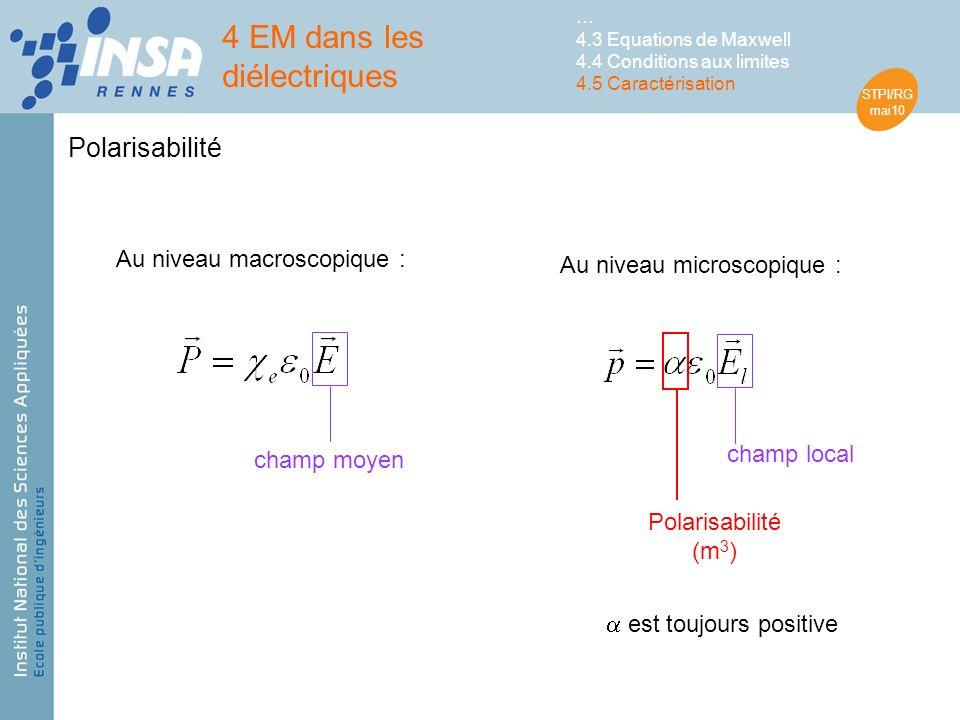 STPI/RG mai10 Polarisabilité Au niveau macroscopique : Au niveau microscopique : champ moyen champ local Polarisabilité (m 3 ) est toujours positive 4 EM dans les diélectriques … 4.3 Equations de Maxwell 4.4 Conditions aux limites 4.5 Caractérisation