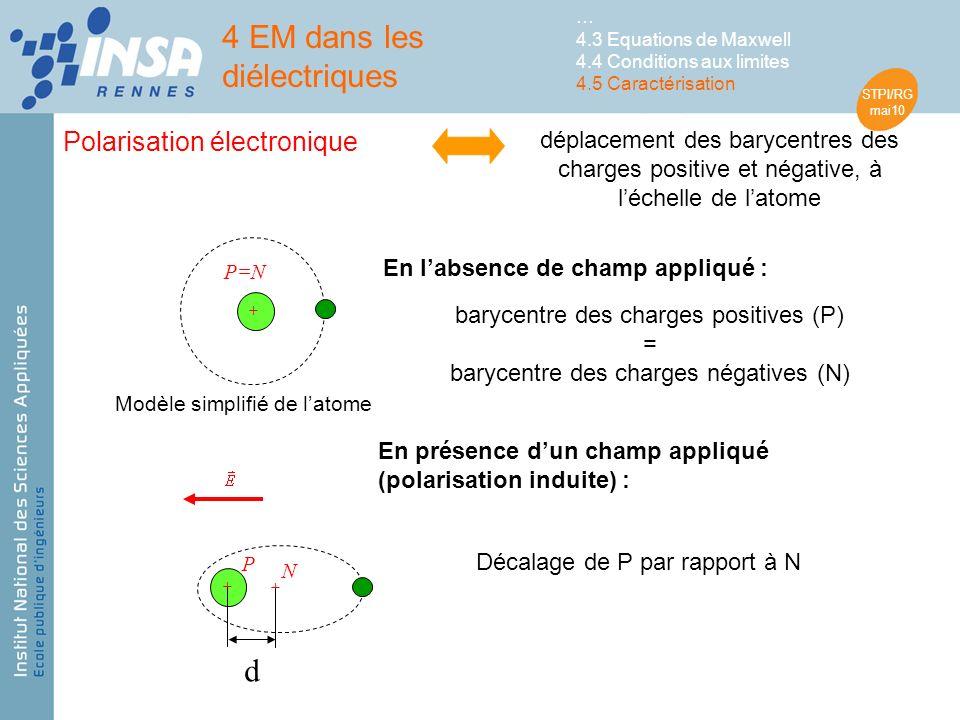 STPI/RG mai10 P=N P + + + N Modèle simplifié de latome barycentre des charges positives (P) = barycentre des charges négatives (N) En labsence de champ appliqué : En présence dun champ appliqué (polarisation induite) : Décalage de P par rapport à N Polarisation électronique d déplacement des barycentres des charges positive et négative, à léchelle de latome 4 EM dans les diélectriques … 4.3 Equations de Maxwell 4.4 Conditions aux limites 4.5 Caractérisation