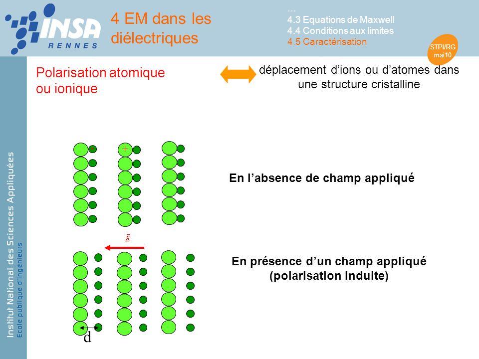 STPI/RG mai10 Polarisation atomique ou ionique déplacement dions ou datomes dans une structure cristalline En labsence de champ appliqué + - En présence dun champ appliqué (polarisation induite) d 4 EM dans les diélectriques … 4.3 Equations de Maxwell 4.4 Conditions aux limites 4.5 Caractérisation