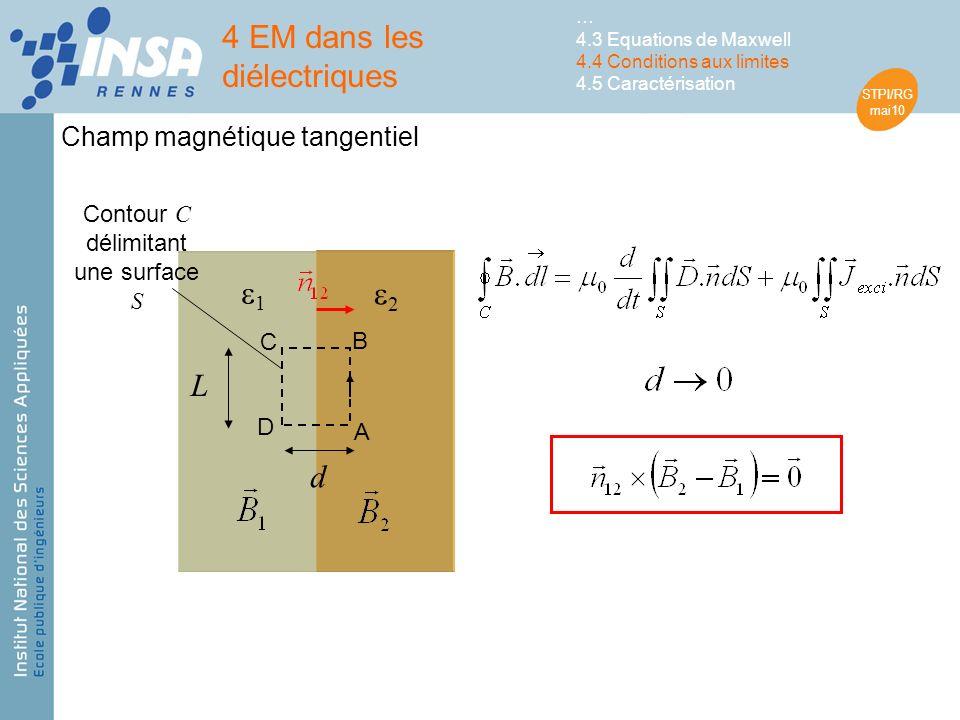 STPI/RG mai10 1 2 Contour C délimitant une surface S A B C D d L 4 EM dans les diélectriques … 4.3 Equations de Maxwell 4.4 Conditions aux limites 4.5 Caractérisation Champ magnétique tangentiel