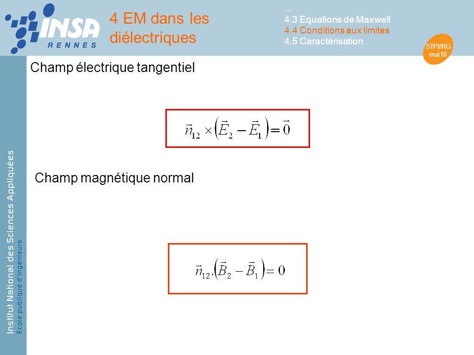 STPI/RG mai10 Champ électrique tangentiel 4 EM dans les diélectriques … 4.3 Equations de Maxwell 4.4 Conditions aux limites 4.5 Caractérisation Champ magnétique normal