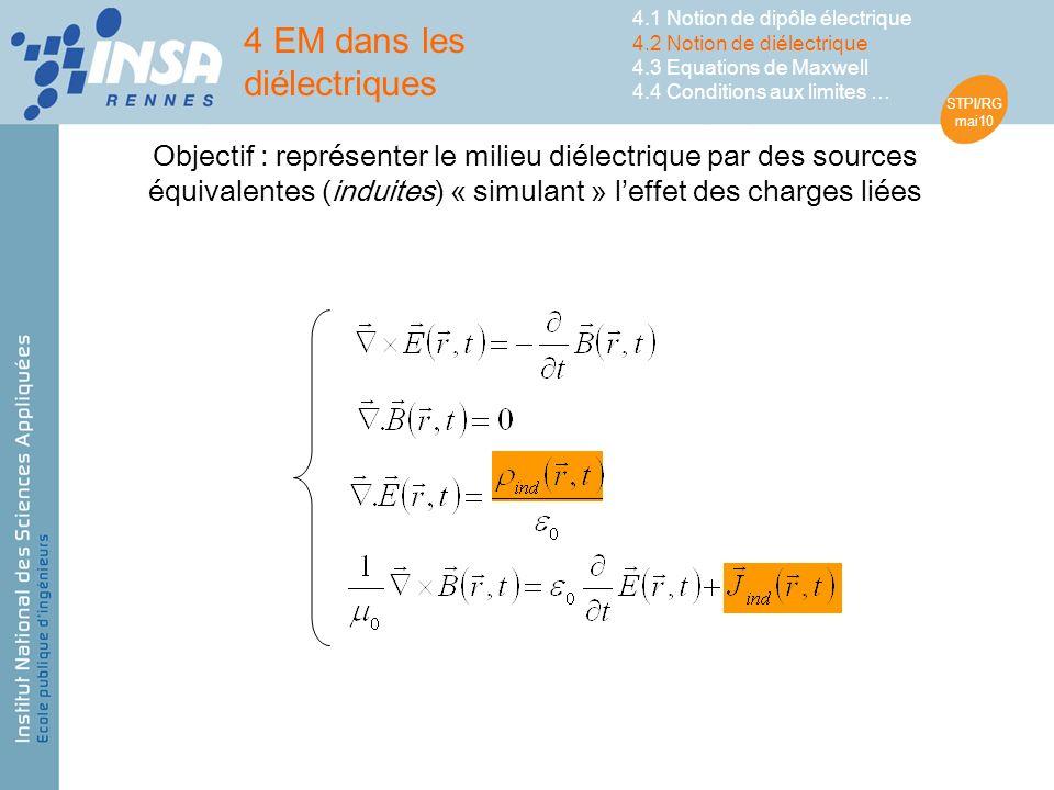 STPI/RG mai10 Objectif : représenter le milieu diélectrique par des sources équivalentes (induites) « simulant » leffet des charges liées 4 EM dans les diélectriques 4.1 Notion de dipôle électrique 4.2 Notion de diélectrique 4.3 Equations de Maxwell 4.4 Conditions aux limites …