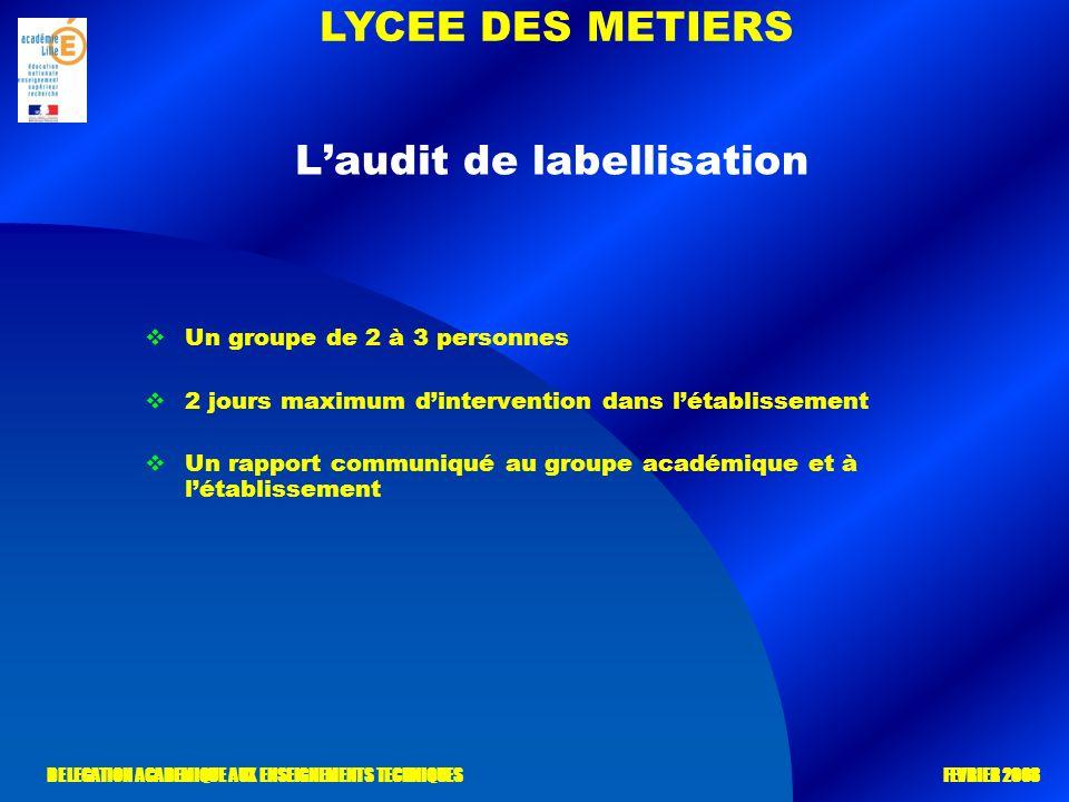 LYCEE DES METIERS DELEGATION ACADEMIQUE AUX ENSEIGNEMENTS TECHNIQUES FEVRIER 2008 Laudit de labellisation Un groupe de 2 à 3 personnes 2 jours maximum