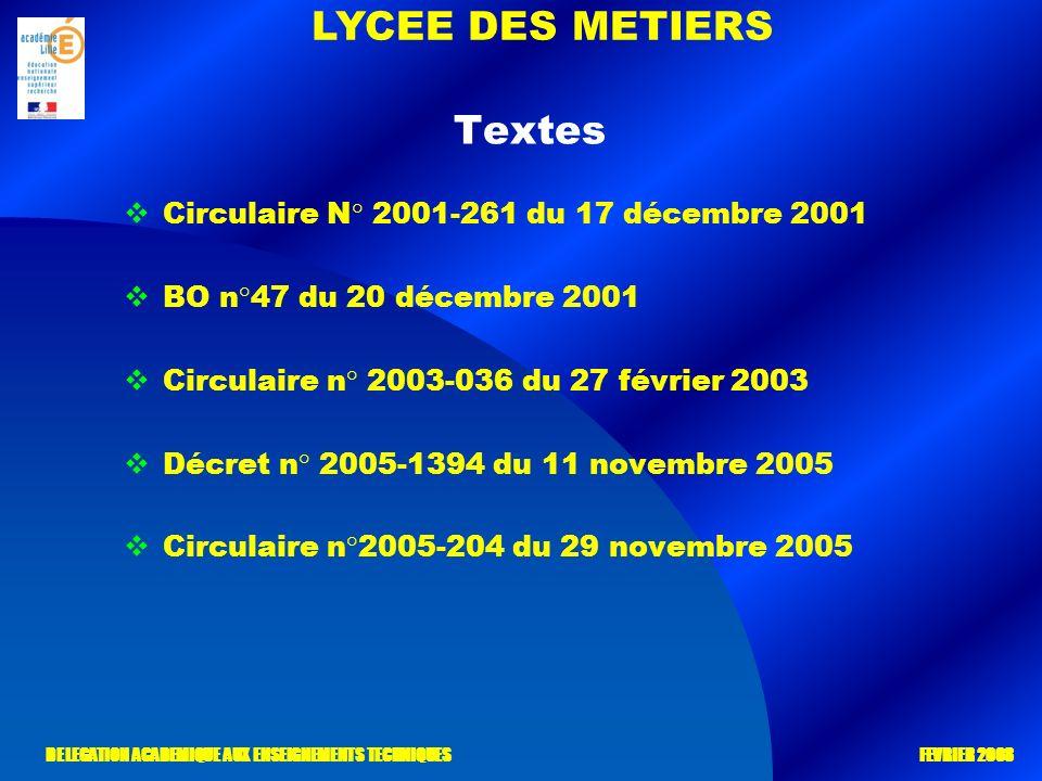 LYCEE DES METIERS DELEGATION ACADEMIQUE AUX ENSEIGNEMENTS TECHNIQUES FEVRIER 2008 Textes Circulaire N° 2001-261 du 17 décembre 2001 BO n°47 du 20 déce