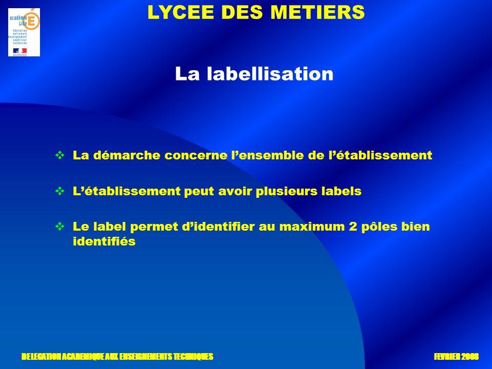 LYCEE DES METIERS DELEGATION ACADEMIQUE AUX ENSEIGNEMENTS TECHNIQUES FEVRIER 2008 La labellisation La démarche concerne lensemble de létablissement Lé