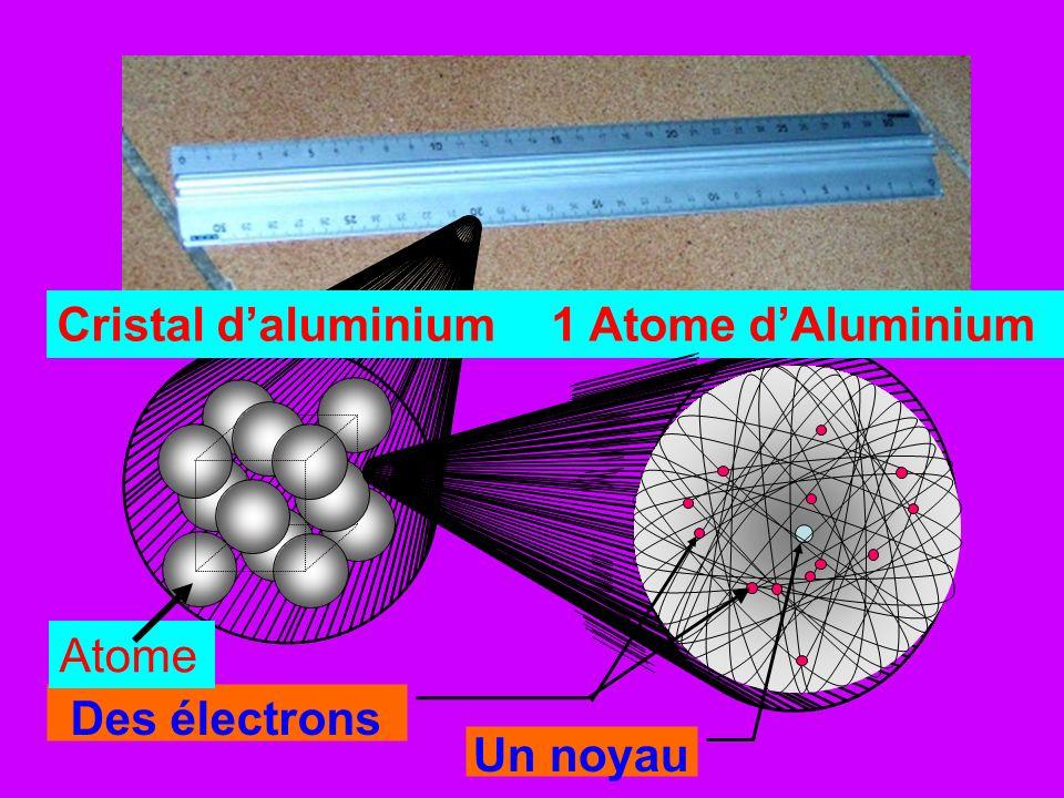 Les électrons, particules portant une charge négative, gravitent à grande vitesse autour du noyau pour former un nuage électronique Le nuage électronique