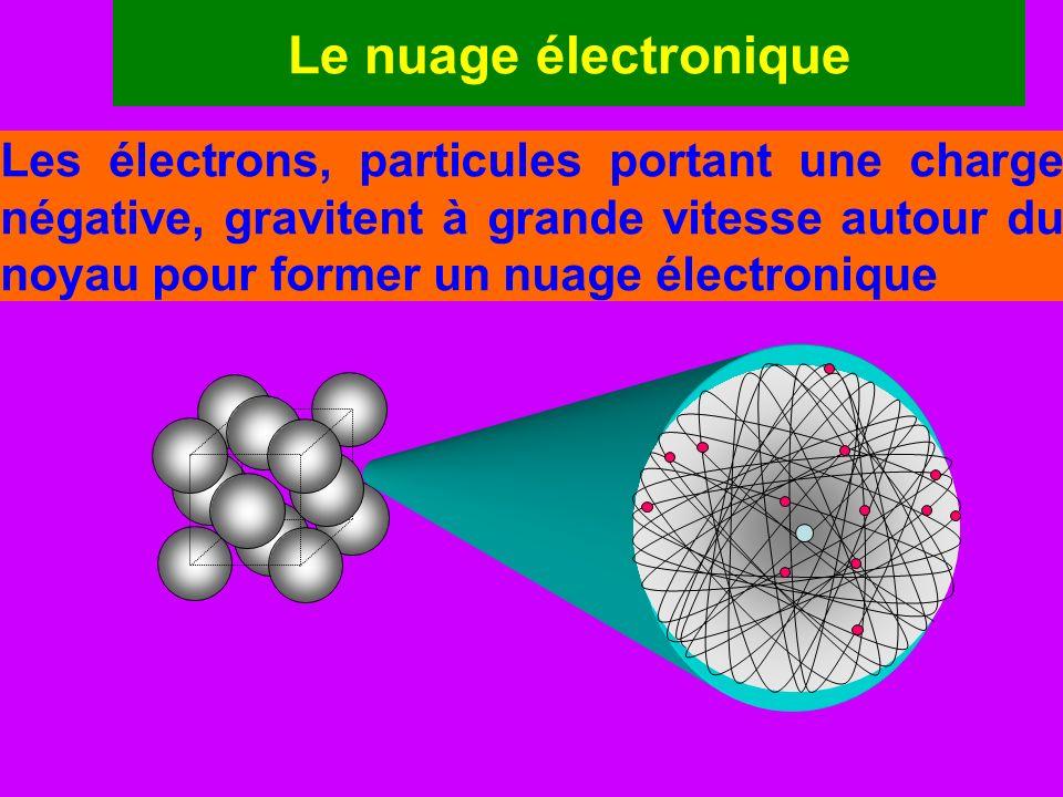 Les électrons, particules portant une charge négative, gravitent à grande vitesse autour du noyau pour former un nuage électronique Le nuage électroni