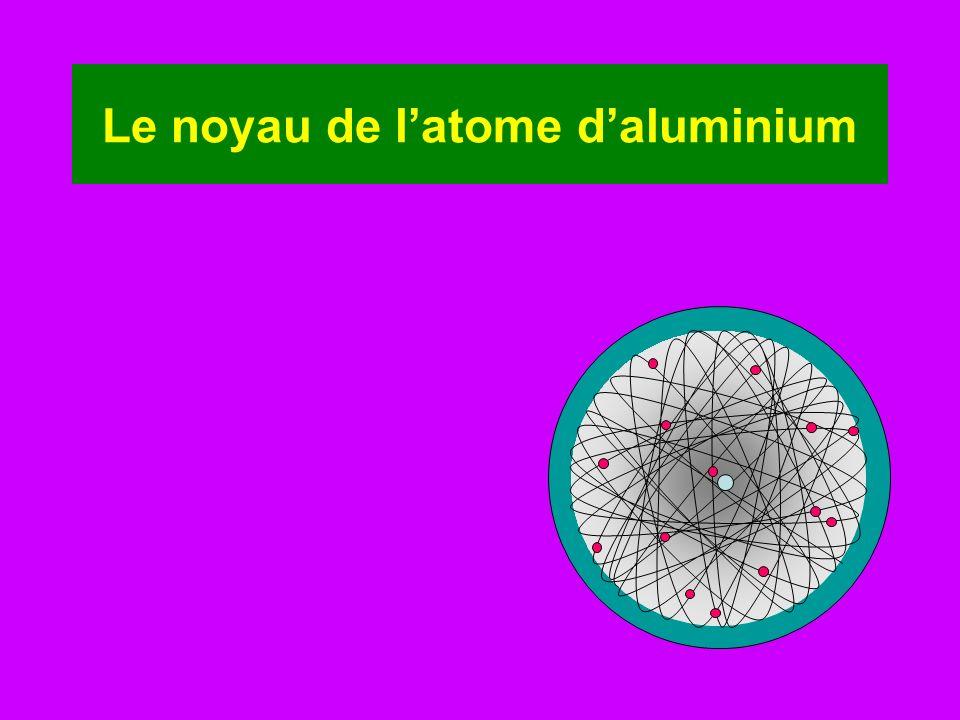 + Le noyau comporte 13 charges positives élémentaires (Z): les protons Son diamètre est 100 000 fois plus petit que celui du nuage électronique +++++ n +++++++ n n n n n n n n n n n n n Le noyau contient également 14 neutrons ne portant aucune charge électrique nombre de masse=27 (A)= 27 ;13+ 14