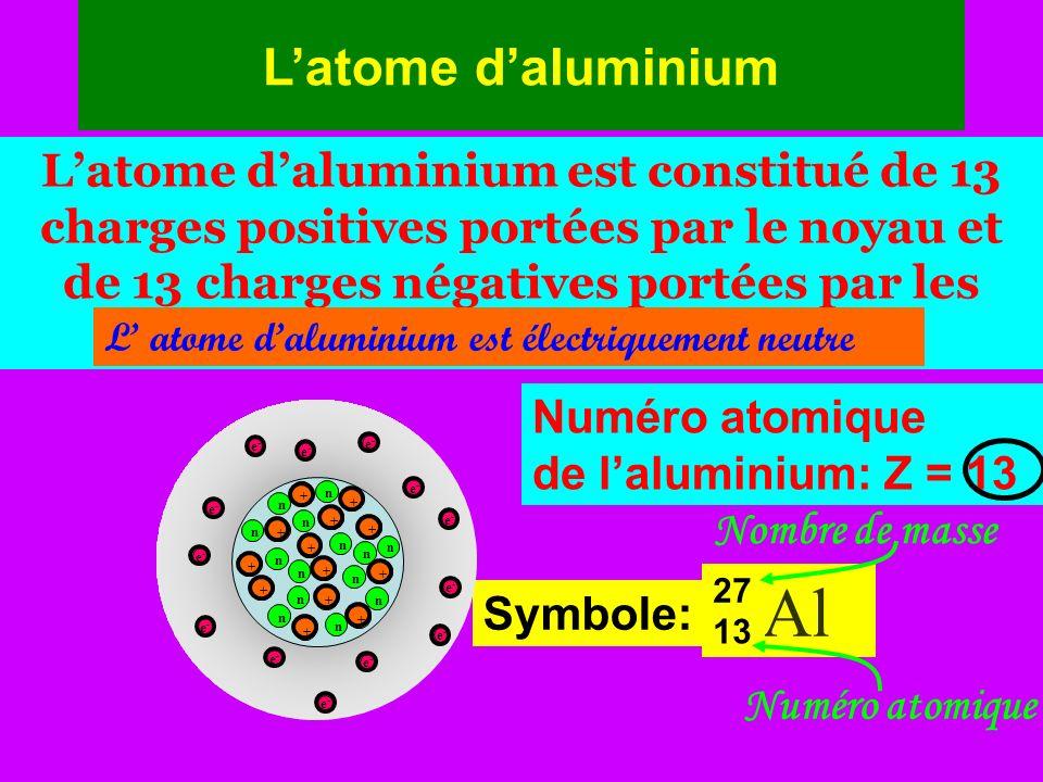 Latome daluminium Latome daluminium est constitué de 13 charges positives portées par le noyau et de 13 charges négatives portées par les électrons: N