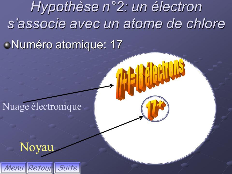 Hypothèse n°1:Deux électrons quittent un atome de fer La charge totale nest plus nulle. Noyau Nuage électronique La charge totale est égale à: 26(+) +