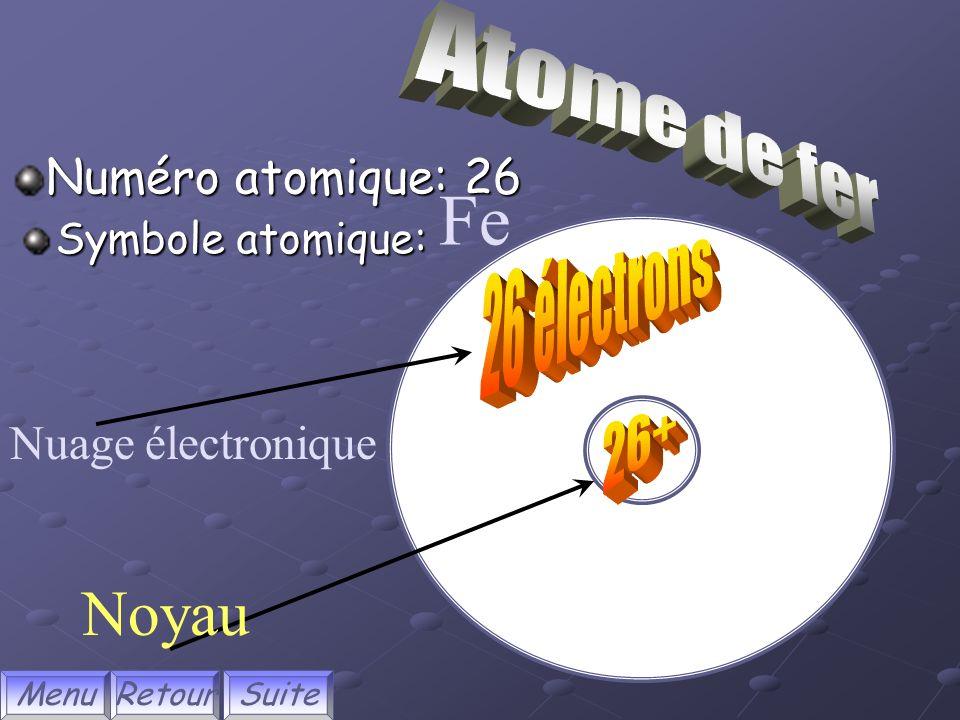 Rappels du modèle atomique Latome est constitué dun _______ autour duquel se déplacent des _______. électrons noyau MenuRetourSuite