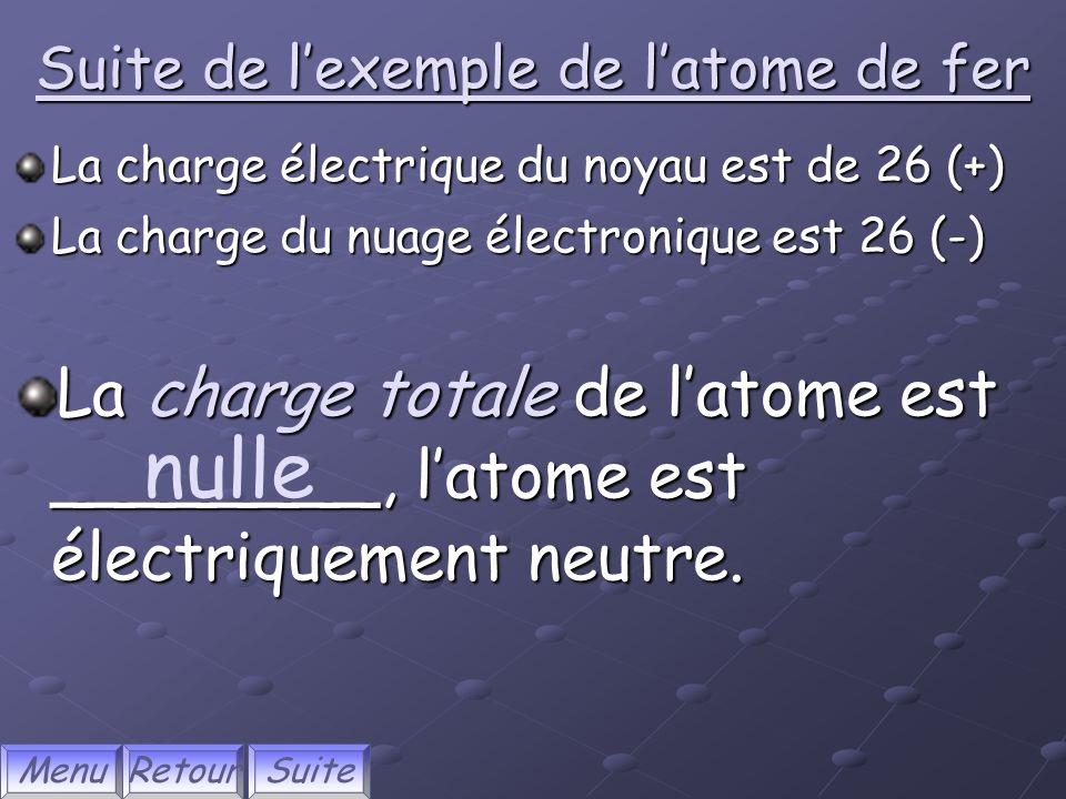 Numéro atomique: 26 Noyau Nuage électronique Symbole atomique: Fe MenuRetourSuite