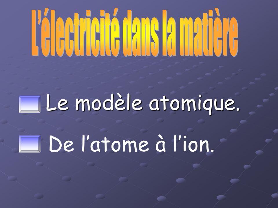 Suite de lexemple de latome de fer La charge électrique du noyau est de 26 (+) La charge du nuage électronique est 26 (-) La charge totale de latome est ________, latome est électriquement neutre.