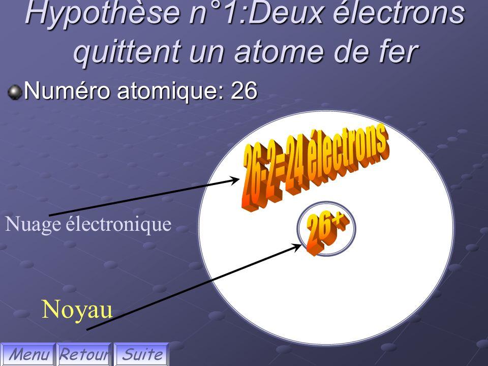Les ions Les ions positifs (cations) Les ions négatifs (anions) Na + CO 3 2- O 2- H + NO 3 2- SO 4 2- Mg 2+ Ca 2+ Cl - MenuRetourSuite