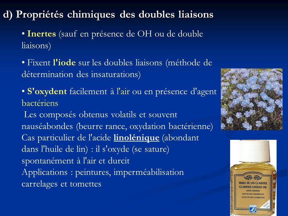 Les LIPIDES I.Les acides gras : de longues chaînes hydrophobes plus ou moins saturées II.