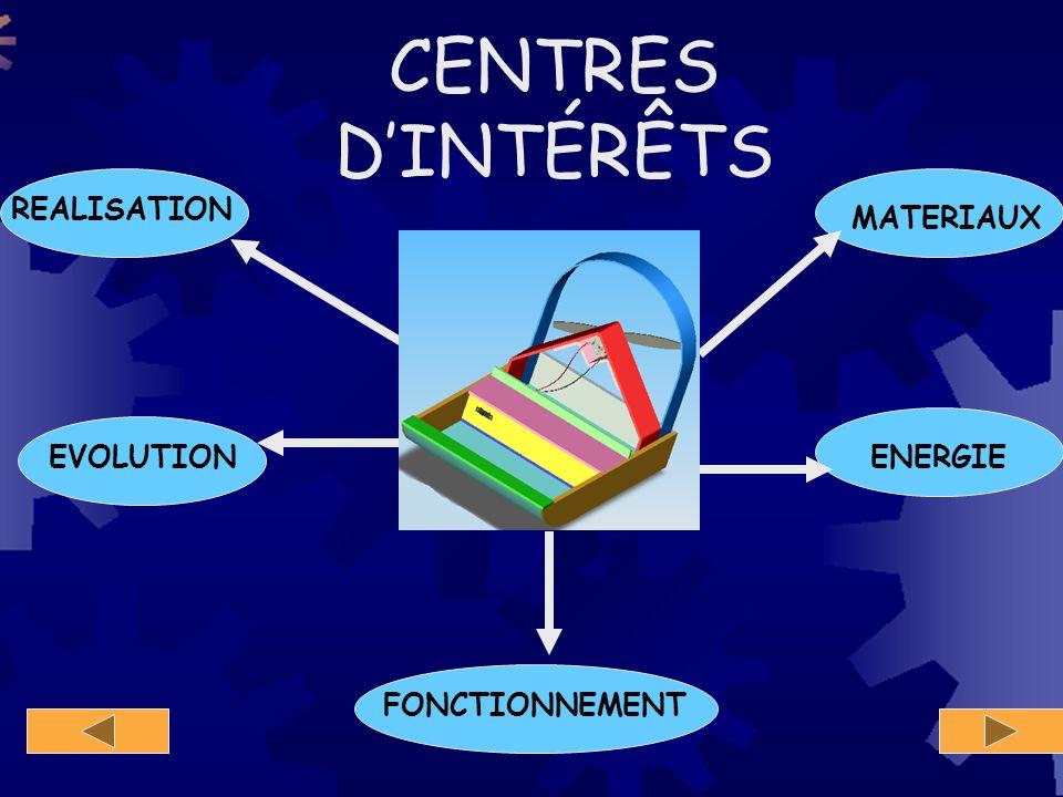 ENERGIE REALISATION EVOLUTION FONCTIONNEMENT MATERIAUX CENTRES DINTÉRÊTS