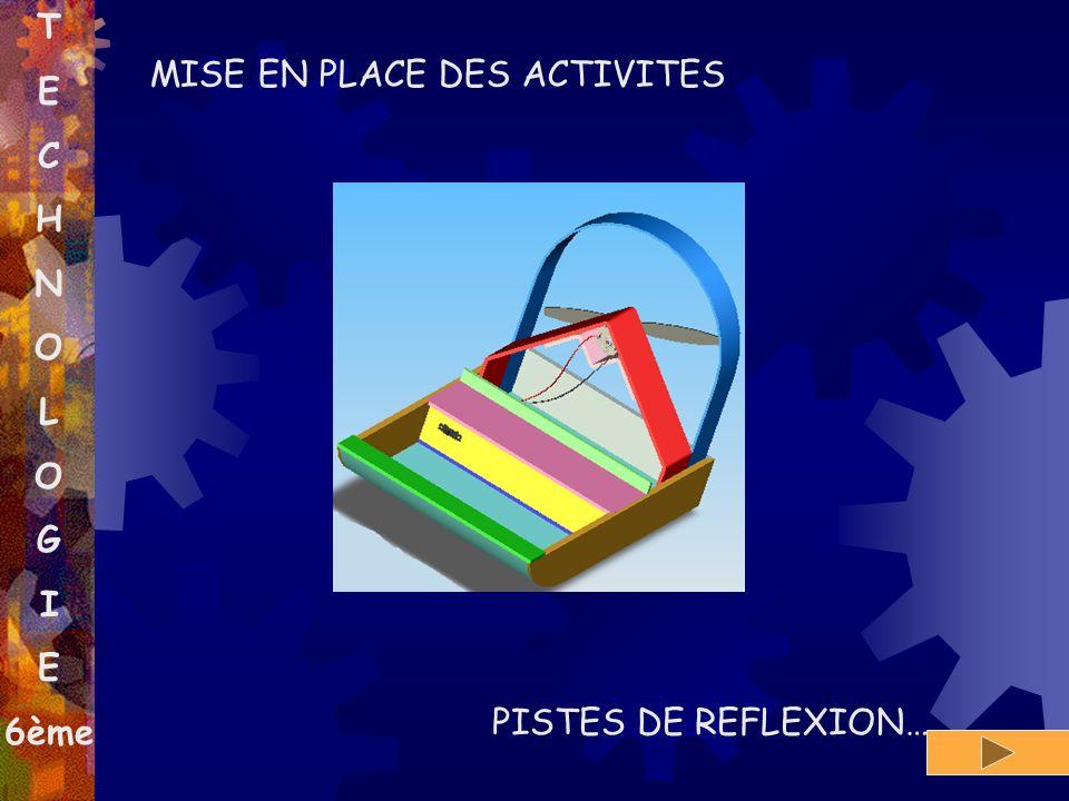T E C H N O L O G I E 6ème MISE EN PLACE DES ACTIVITES PISTES DE REFLEXION…