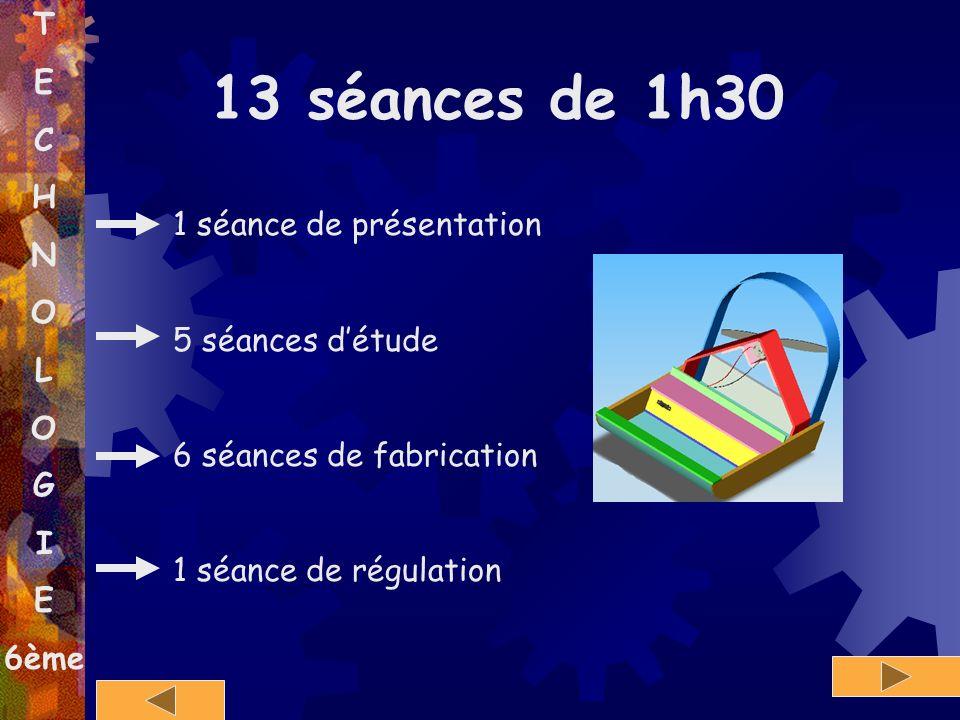T E C H N O L O G I E 6ème 13 séances de 1h30 1 séance de présentation 5 séances détude 6 séances de fabrication 1 séance de régulation