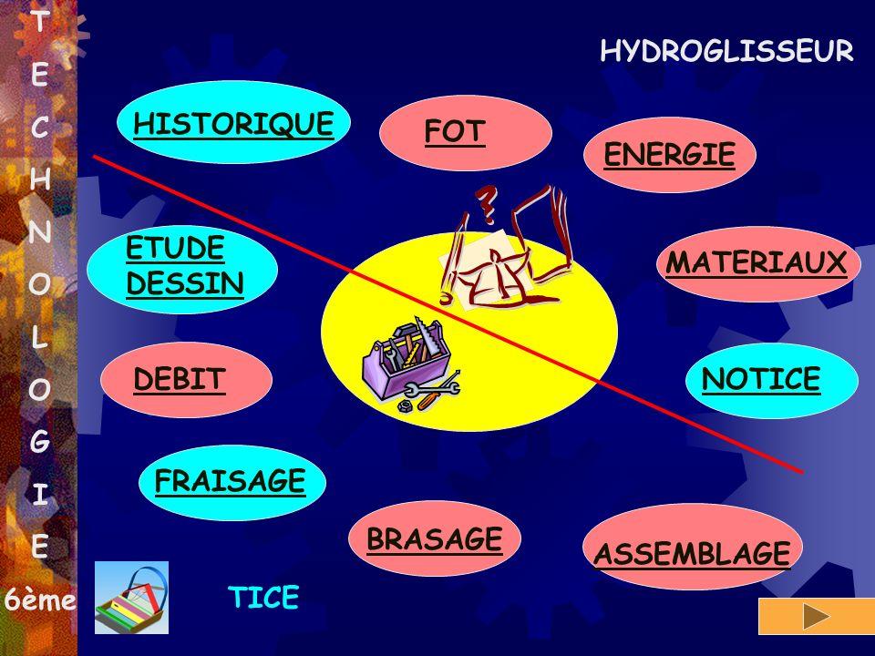 T E C H N O L O G I E 6ème ENERGIE FRAISAGE MATERIAUX FOT NOTICE HISTORIQUE BRASAGE DEBIT ETUDE DESSIN ASSEMBLAGE TICE HYDROGLISSEUR