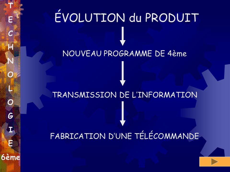 T E C H N O L O G I E 6ème ÉVOLUTION du PRODUIT NOUVEAU PROGRAMME DE 4ème TRANSMISSION DE LINFORMATION FABRICATION DUNE TÉLÉCOMMANDE