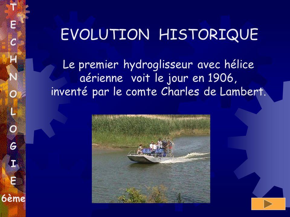 T E C H N O L O G I E 6ème EVOLUTION HISTORIQUE Le premier hydroglisseur avec hélice aérienne voit le jour en 1906, inventé par le comte Charles de La