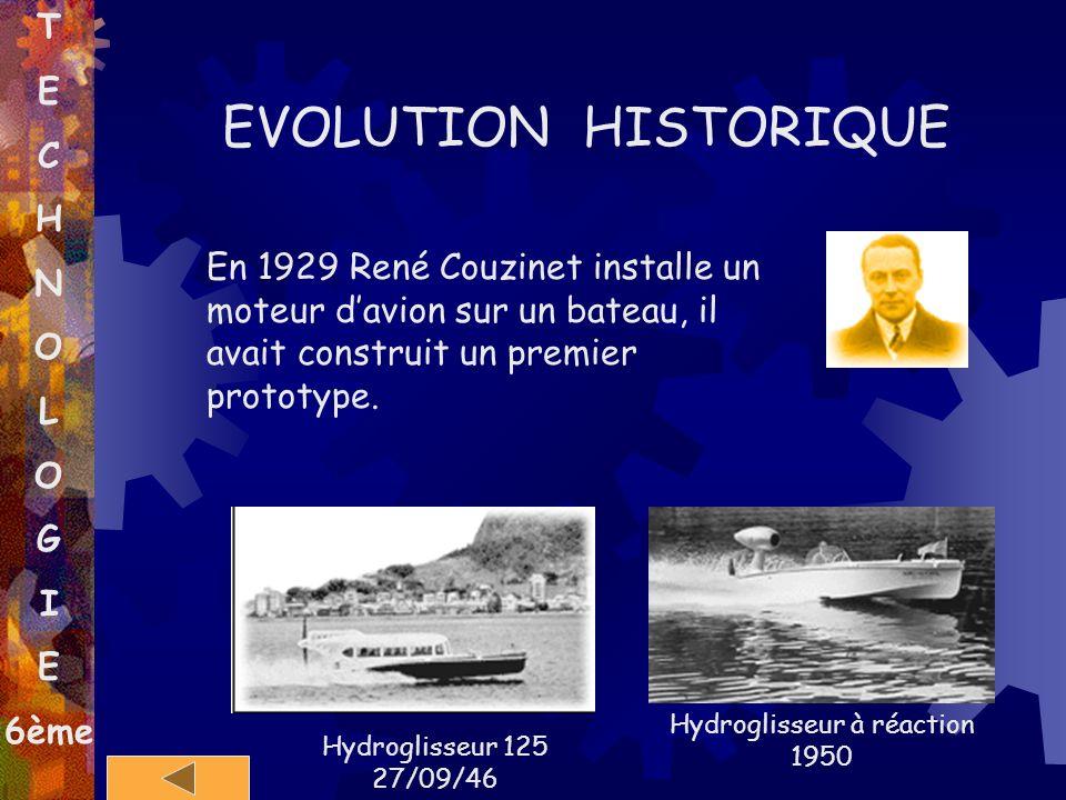 T E C H N O L O G I E 6ème EVOLUTION HISTORIQUE En 1929 René Couzinet installe un moteur davion sur un bateau, il avait construit un premier prototype