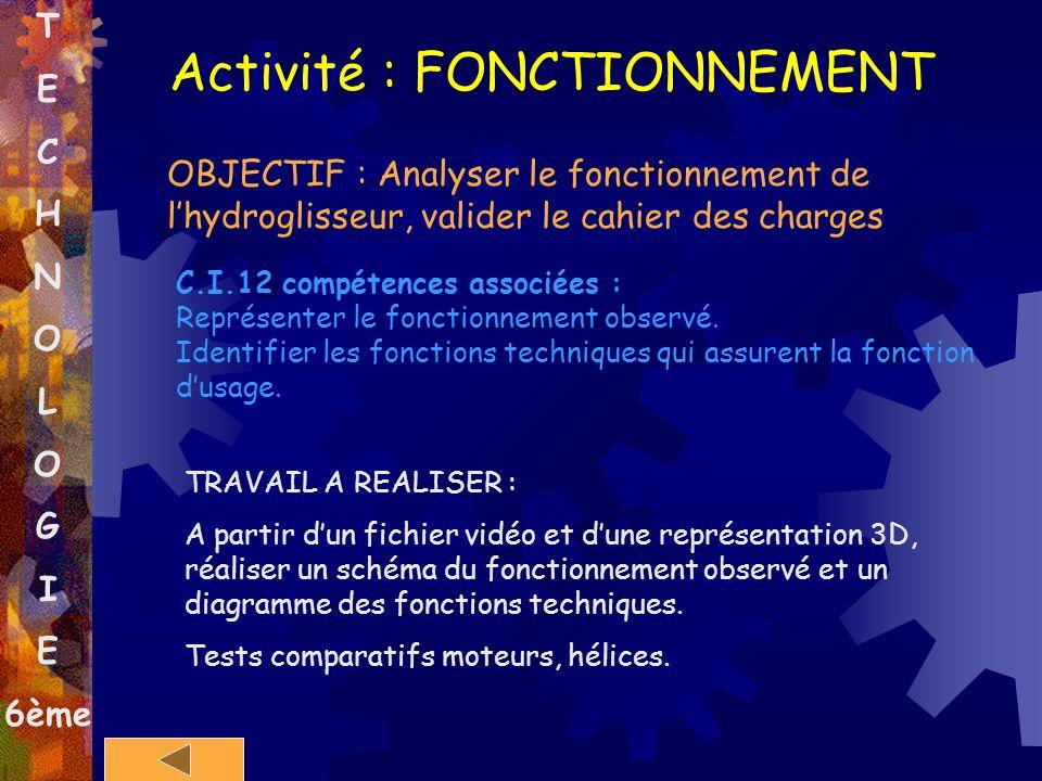 T E C H N O L O G I E 6ème Activité : FONCTIONNEMENT OBJECTIF : Analyser le fonctionnement de lhydroglisseur, valider le cahier des charges C.I.12 com