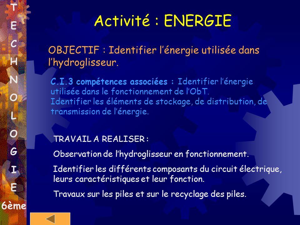 T E C H N O L O G I E 6ème Activité : ENERGIE OBJECTIF : Identifier lénergie utilisée dans lhydroglisseur. C.I.3 compétences associées : Identifier lé