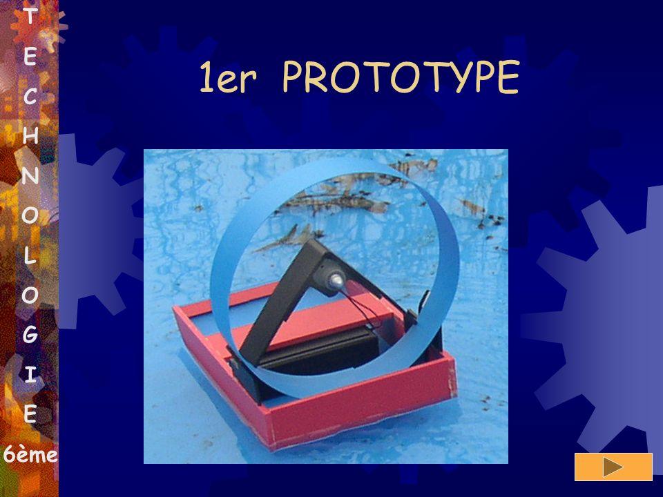 T E C H N O L O G I E 6ème Activité : Assemblage 2 OBJECTIF : Réaliser le montage de lhydroglisseur.